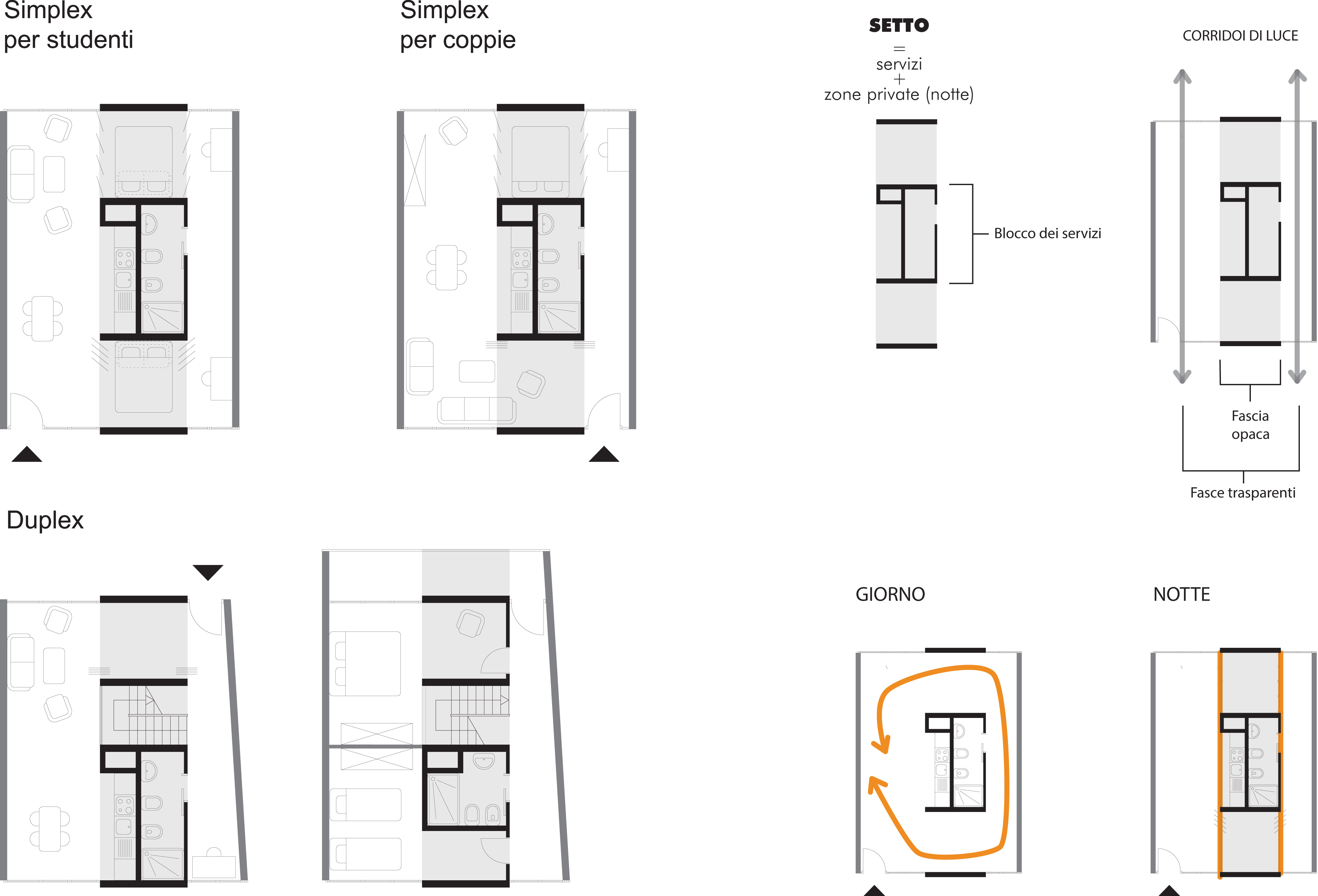 Cosa sono i setti portanti confortevole soggiorno nella casa - Tracce su muri portanti ...