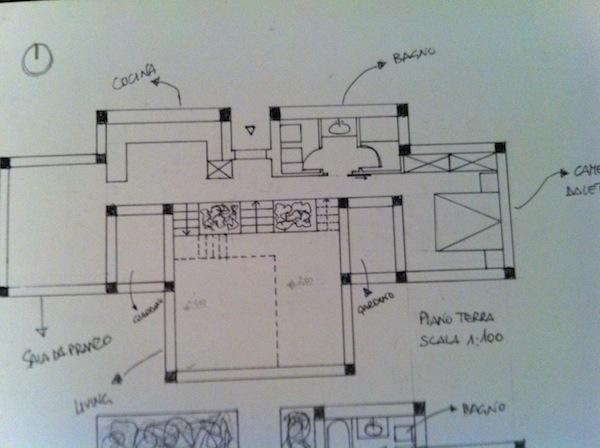 progetto di valerio orlandi laboratorio di progettazione 1b