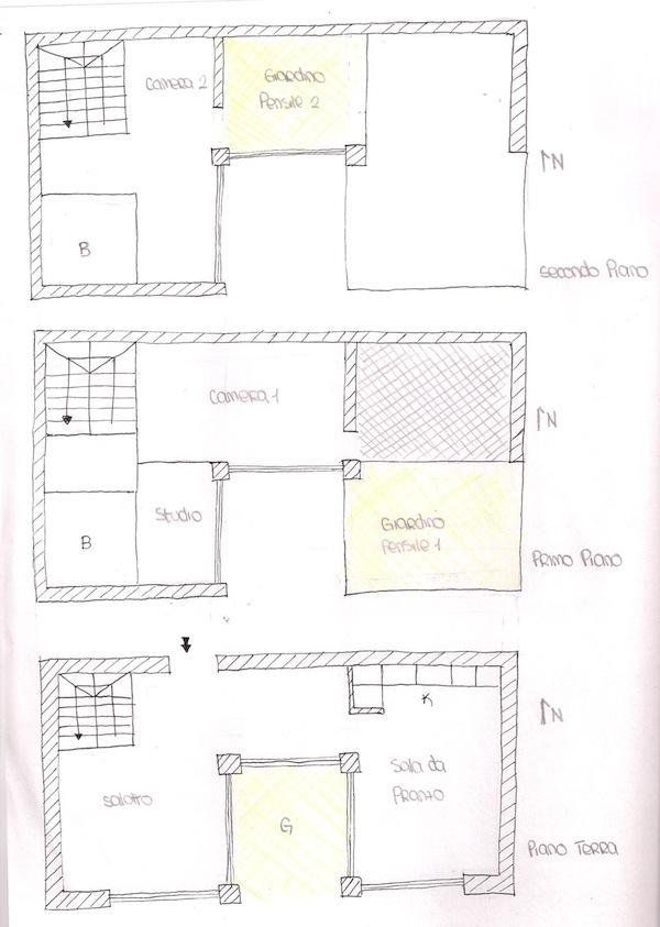 Progetto di giulia lopes ferreira e alessia ottone for Piani di casa suocera