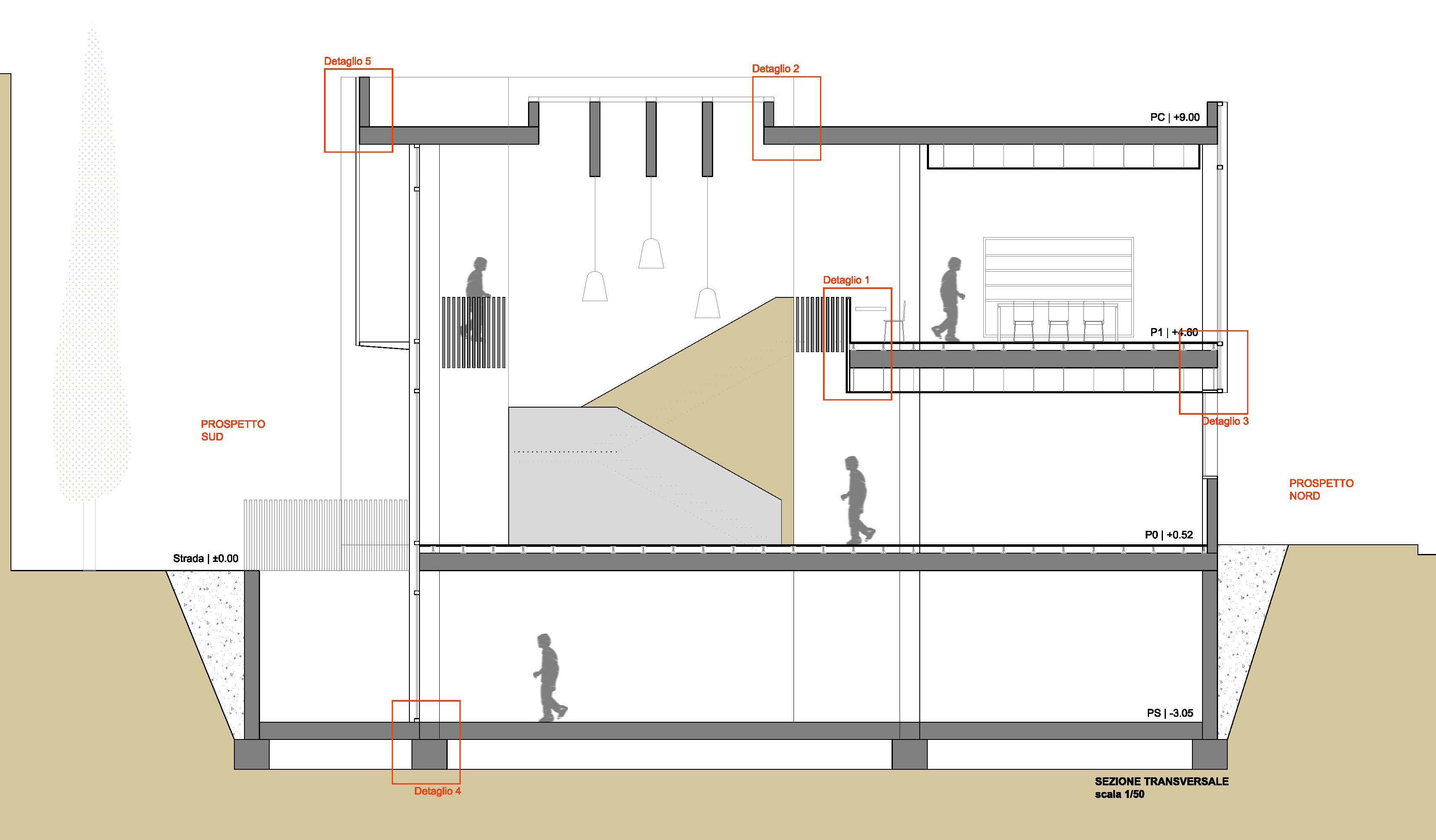 Progetti laboratori di progettazione 3m for Progetti di piantagione