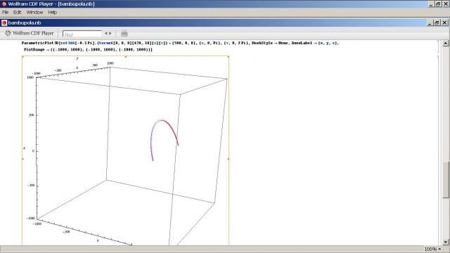 arco parametrico