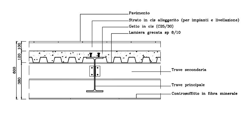 Esercitazioni progettazione strutturale b portale di for Solaio a sbalzo dwg