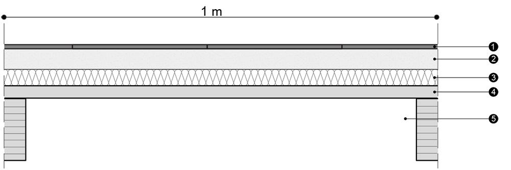 Esercitazione 3 dimensionamento trave legno portale di for Spessore parquet