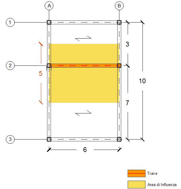 Esercitazione 1 dimensionamento di una trave in legno for Una planimetria della cabina del telaio