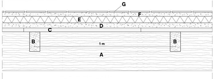 Predimensionamento trave in legno esercitazione manuale for Soppalco in legno lamellare