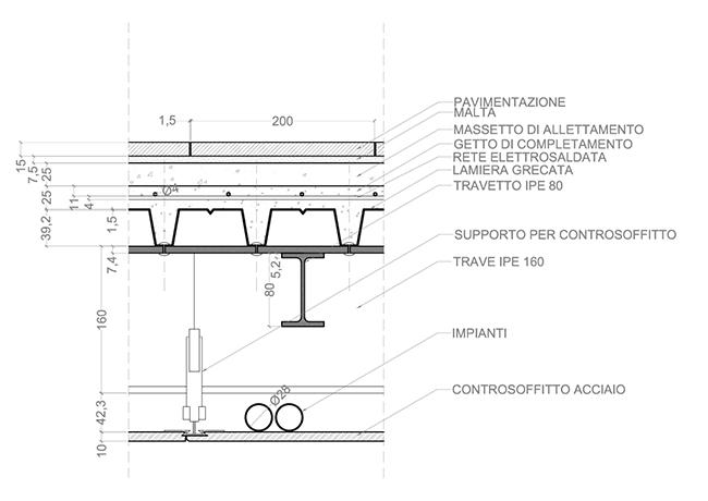 Dimensionamento di massima di travi in legno acciaio for Dettagli di incorniciatura del tetto di gambrel