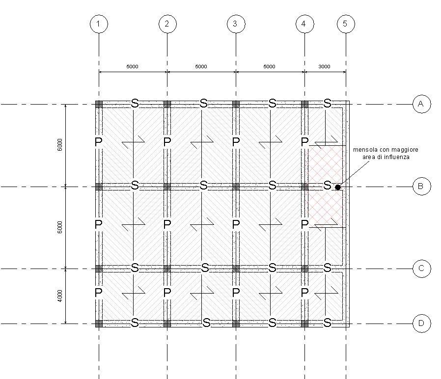 Esercitazione 3 predimensionamento della sezione di una for Come progettare una pianta del piano interrato