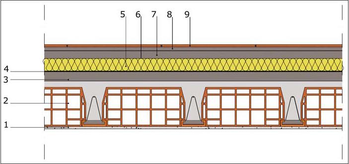 Esercitazione 2 dimensionamento trave solaio in cls for Dettagli di incorniciatura del tetto di gambrel